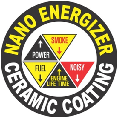 Nano Energizer Products at Lowest Prices